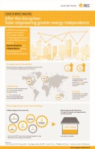 REC COVID-19 Infographic: Solar empowering greater energy independence