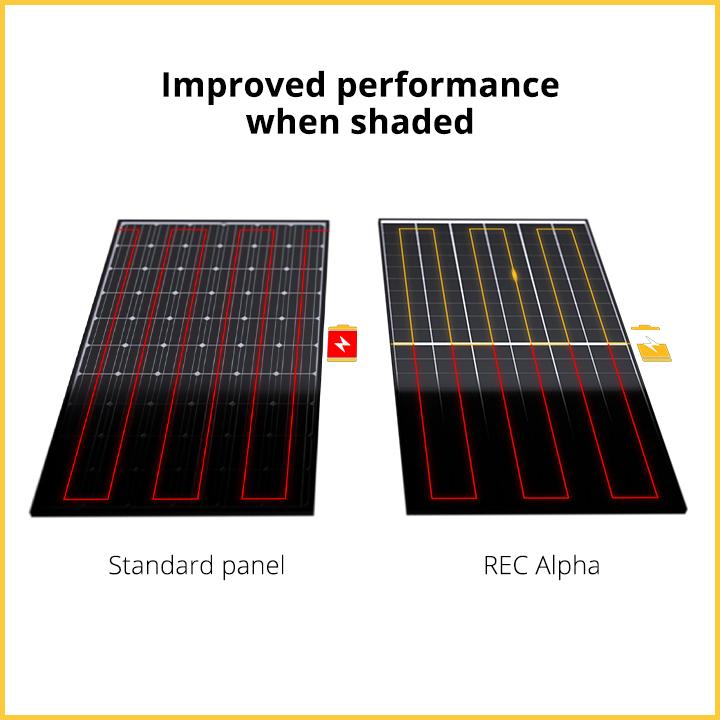 REC's iconic Twin panel design