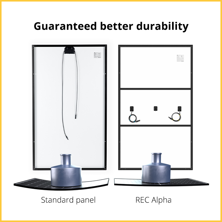 REC Alpha super-strong frame guarantees better durability